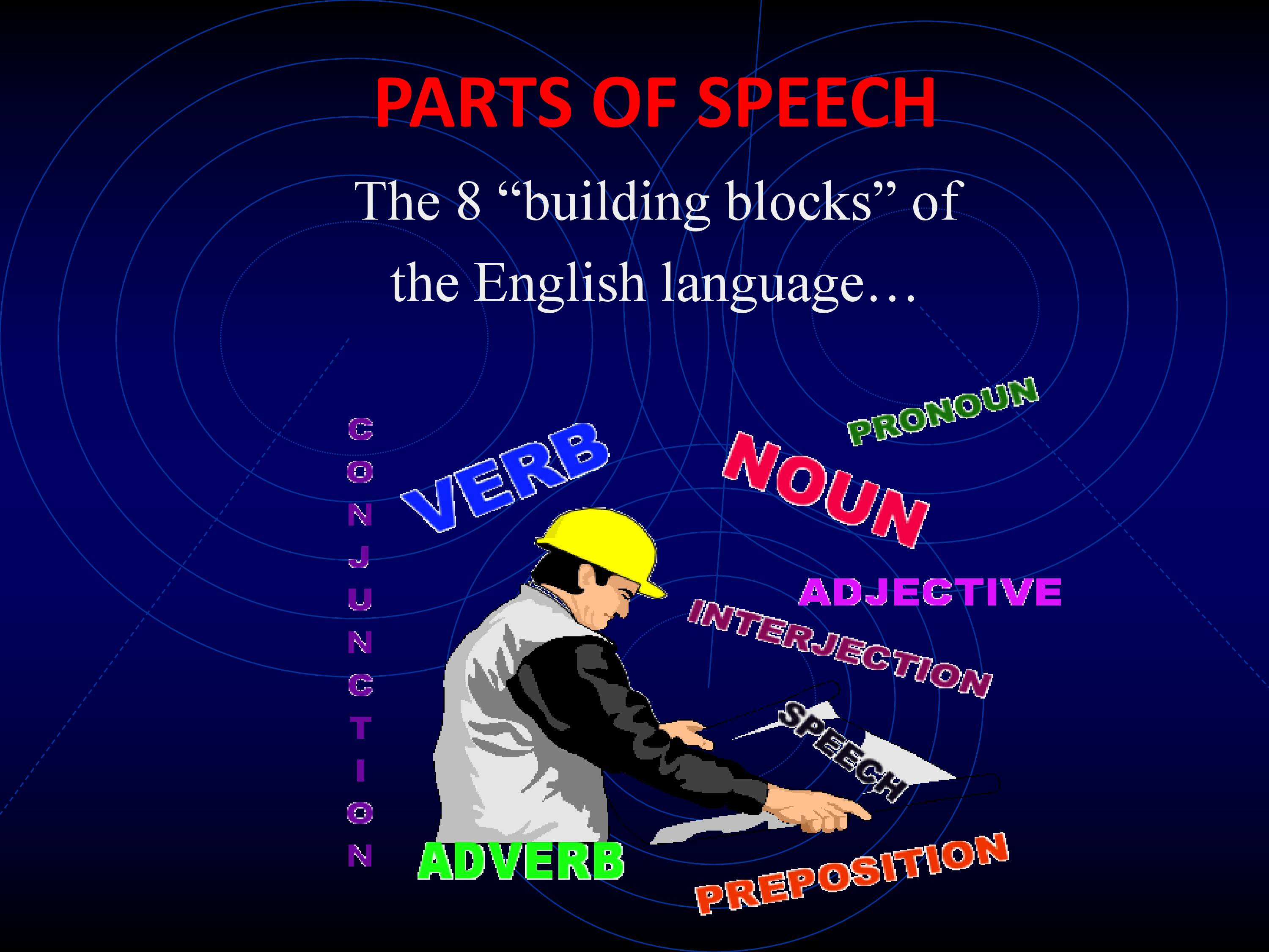 PPT On Parts of Speech